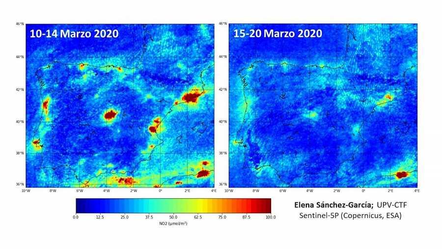 Comparativa contaminacion ciudades durante el COVID