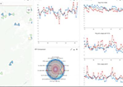 TUPL – Automatización de operaciones en el Grupo VEON en Ucrania