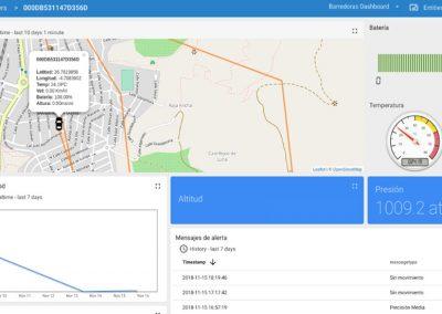SECMOTIC – Smart Mobility – Ayuntamiento de Pizarra