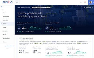 FIWOO y UMA: sistema de gestión inteligente del tráfico