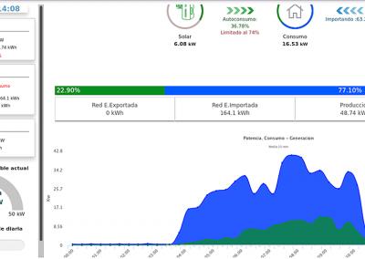 Enerclic – Sistema de monitorización de planta de autoconsumo de Makro
